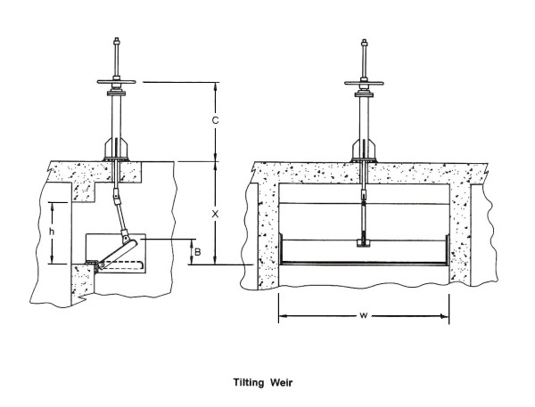 Drawing showing dimensions of Tilting Weir.